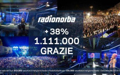 Dati TER del 1° semestre 2017: successo di Radionorba